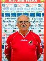 Franco Vincenzi (Allenatore)